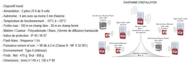flash-pour-alarme-type-4_640